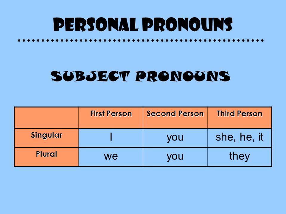 Grammar Unit II: Pronouns Lesson 1 Personal Pronouns (Pronouns ...