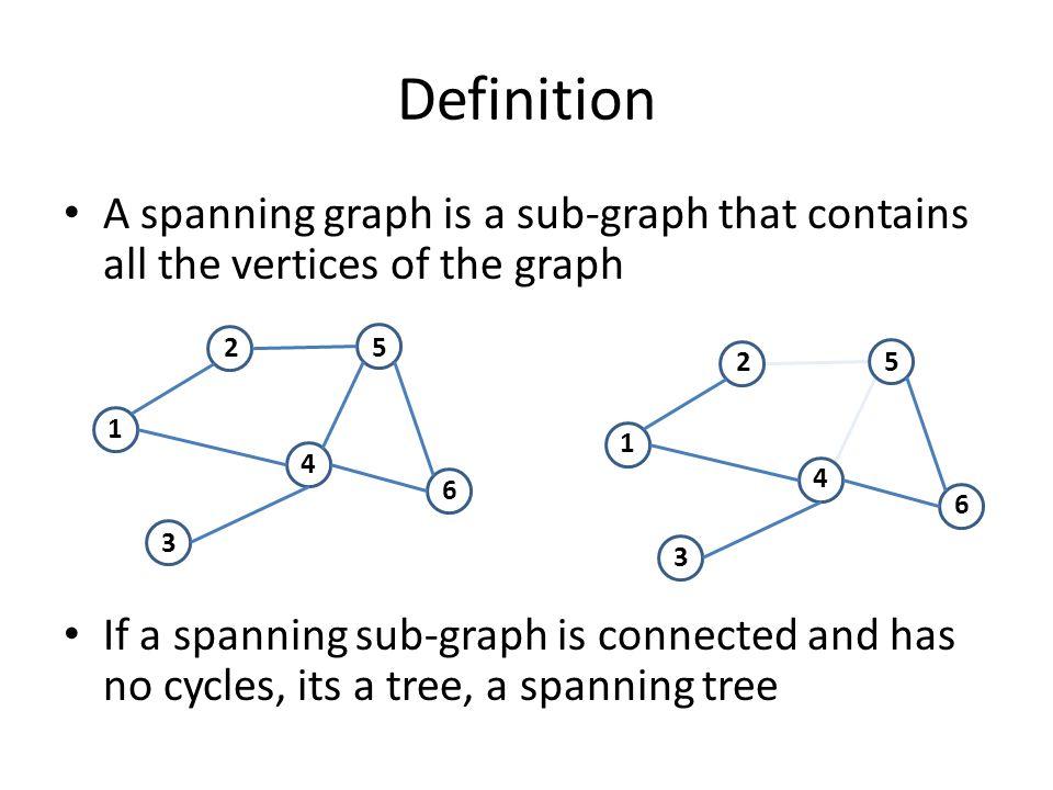 Minimum spanning tree graph theory basics anil kishore ppt minimum spanning tree graph theory basics anil kishore 2 definition ccuart Images