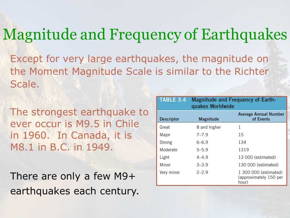 Earthquakes They result from the rupture of rocks along a fault ...