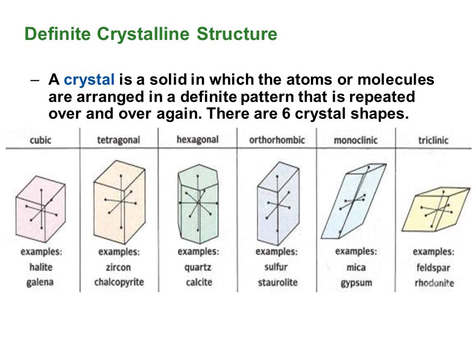 a description of crystal as a solid substance with definite geometric shapes and molecules Unit i-crystal structure volume in which atoms or molecules have a regular geometric arrangement solid is the solid form of a substance in which the.