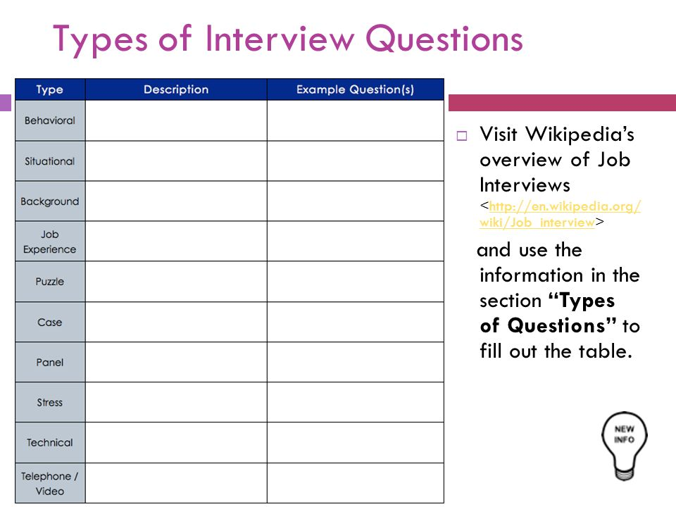 types of interview questions Types of interview questions common (standard) interview questions and answers q tell me about yourself a this is the most common interview question and can sometimes be the hardest since it is a broad and general question the worst thing you can do is give a broad and general.
