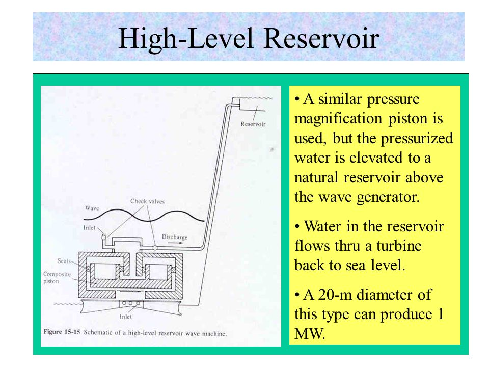 Hydraulic Accumulator Instead of air, water is pressurized and stored or pumped to a high-level reservoir, from which it flows thru a water turbine driving a generator.