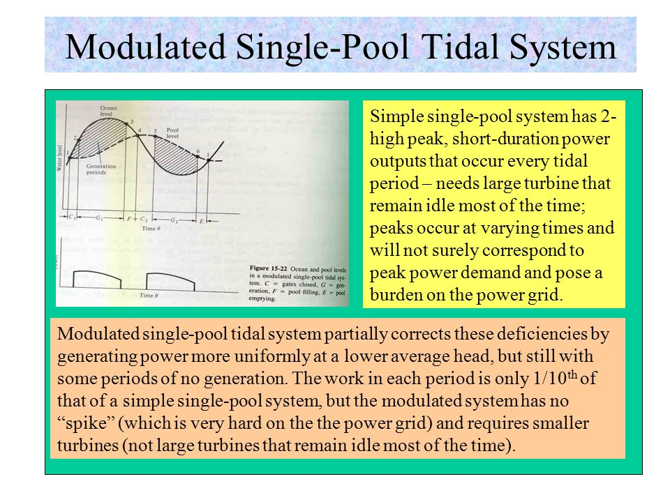 Single-Pool Tidal System Single-pool tidal system has one pool or basin behind a dam that is filled from the ocean at high tide and emptied at low tide.