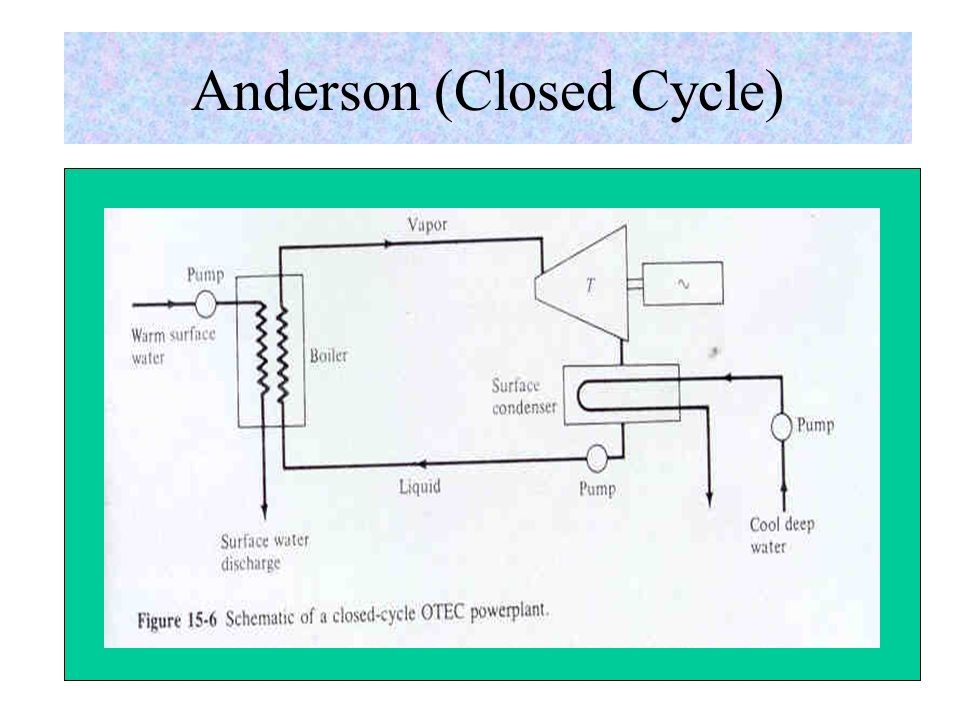 Modifications on the Open Cycle (Flash Evaporator)