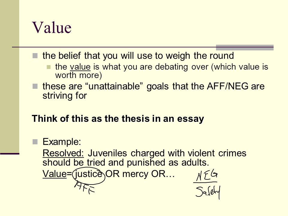 debate terminology week debate ms haen resolution also known  6 value