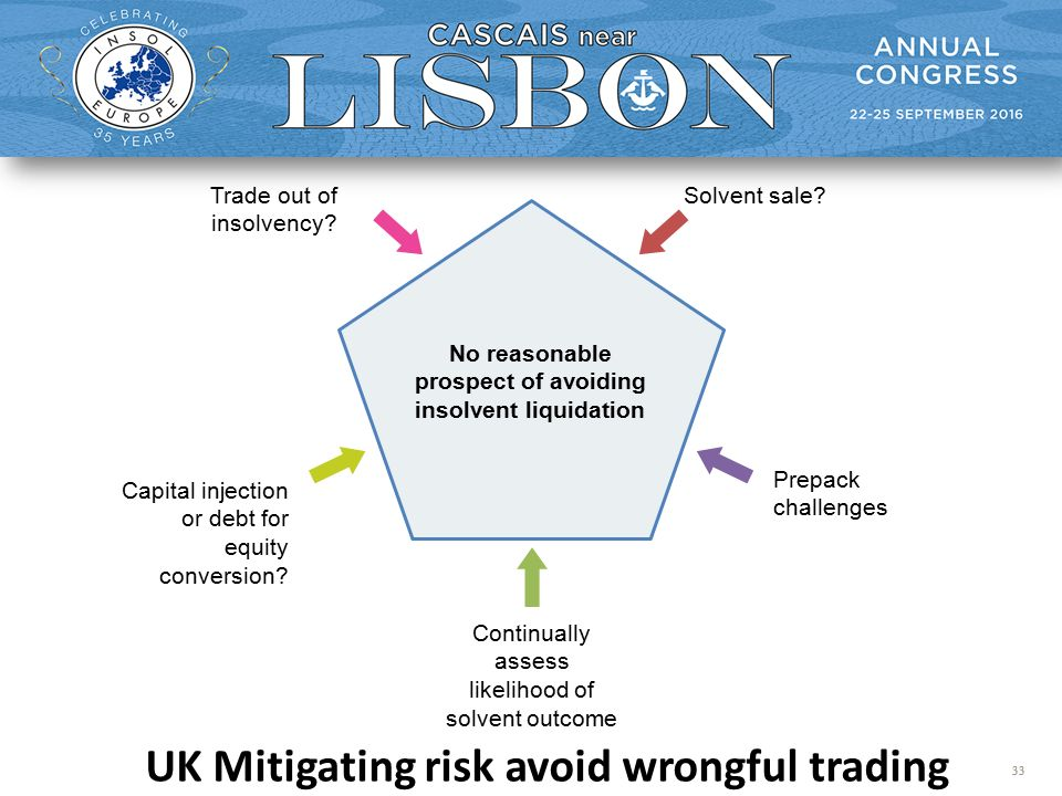 33 UK Mitigating risk avoid wrongful trading Continually assess likelihood of solvent outcome Capital injection or debt for equity conversion.