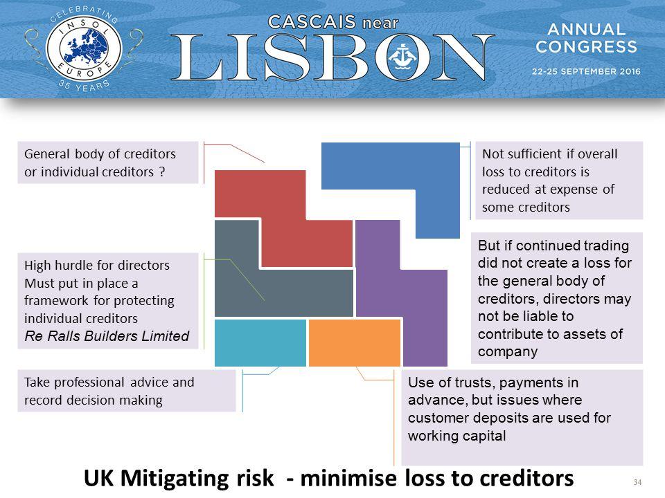 34 UK Mitigating risk - minimise loss to creditors General body of creditors or individual creditors .