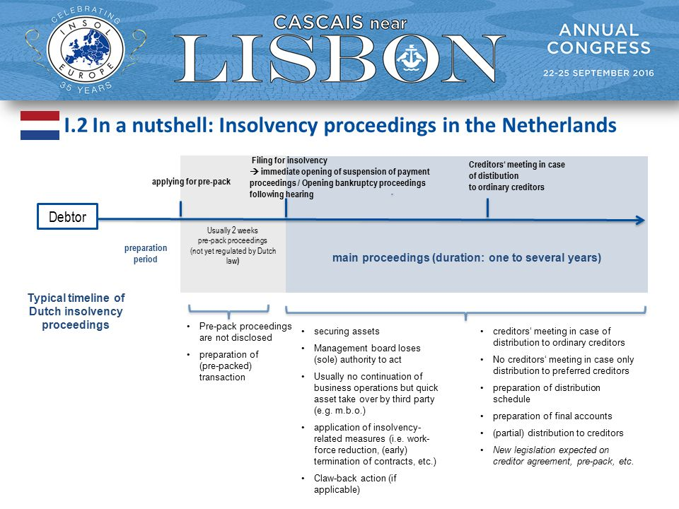 I.2 In a nutshell: Insolvency proceedings in the Netherlands applying for pre-pack Filing for insolvency  immediate opening of suspension of payment proceedings / Opening bankruptcy proceedings following hearing preparation period Usually 2 weeks pre-pack proceedings (not yet regulated by Dutch law ) Pre-pack proceedings are not disclosed preparation of (pre-packed) transaction Debtor Typical timeline of Dutch insolvency proceedings main proceedings (duration: one to several years) securing assets Management board loses (sole) authority to act Usually no continuation of business operations but quick asset take over by third party (e.g.