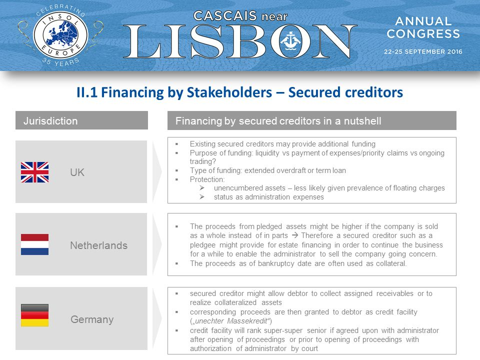 II.1 Financing by Stakeholders – Secured creditors Germany Jurisdiction Netherlands UK Financing by secured creditors in a nutshell  Existing secured creditors may provide additional funding  Purpose of funding: liquidity vs payment of expenses/priority claims vs ongoing trading.