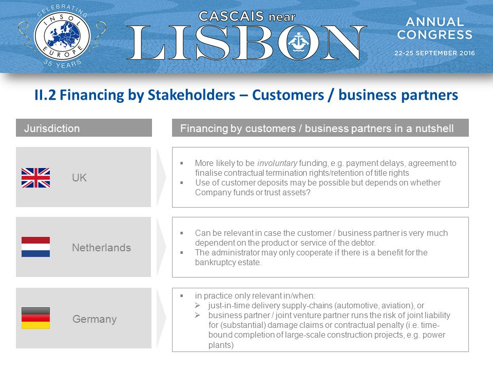 II.2 Financing by Stakeholders – Customers / business partners Germany Jurisdiction Netherlands UK Financing by customers / business partners in a nutshell  More likely to be involuntary funding, e.g.