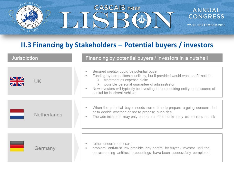 II.3 Financing by Stakeholders – Potential buyers / investors Germany Jurisdiction Netherlands UK Financing by potential buyers / investors in a nutshell  Secured creditor could be potential buyer  Funding by competitors is unlikely, but if provided would want confirmation:  treatment as expense claim  possible personal guarantee of administrator  New investors will typically be investing in the acquiring entity, not a source of capital for insolvent vehicle  rather uncommon / rare  problem: anti-trust law prohibits any control by buyer / investor until the corresponding antitrust proceedings have been successfully completed  When the potential buyer needs some time to prepare a going concern deal or to decide whether or not to propose such deal.
