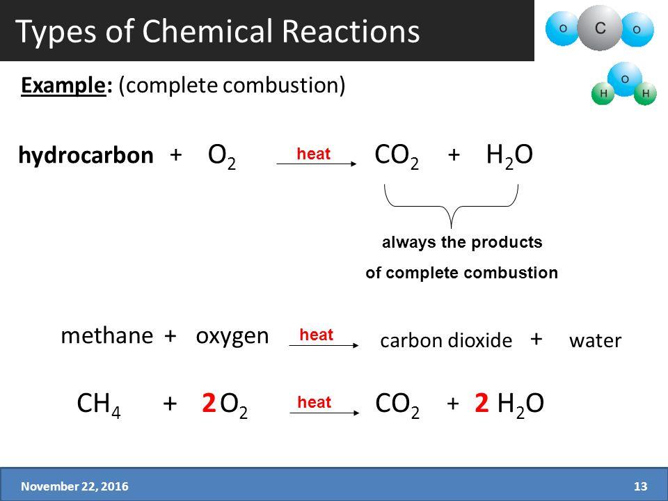 a description of a chemical reaction