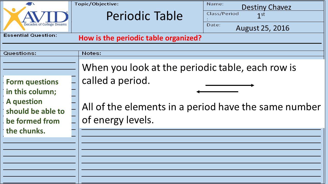 Periodic table 85c interpret the arrangement of the periodic 10 periodic table gamestrikefo Images