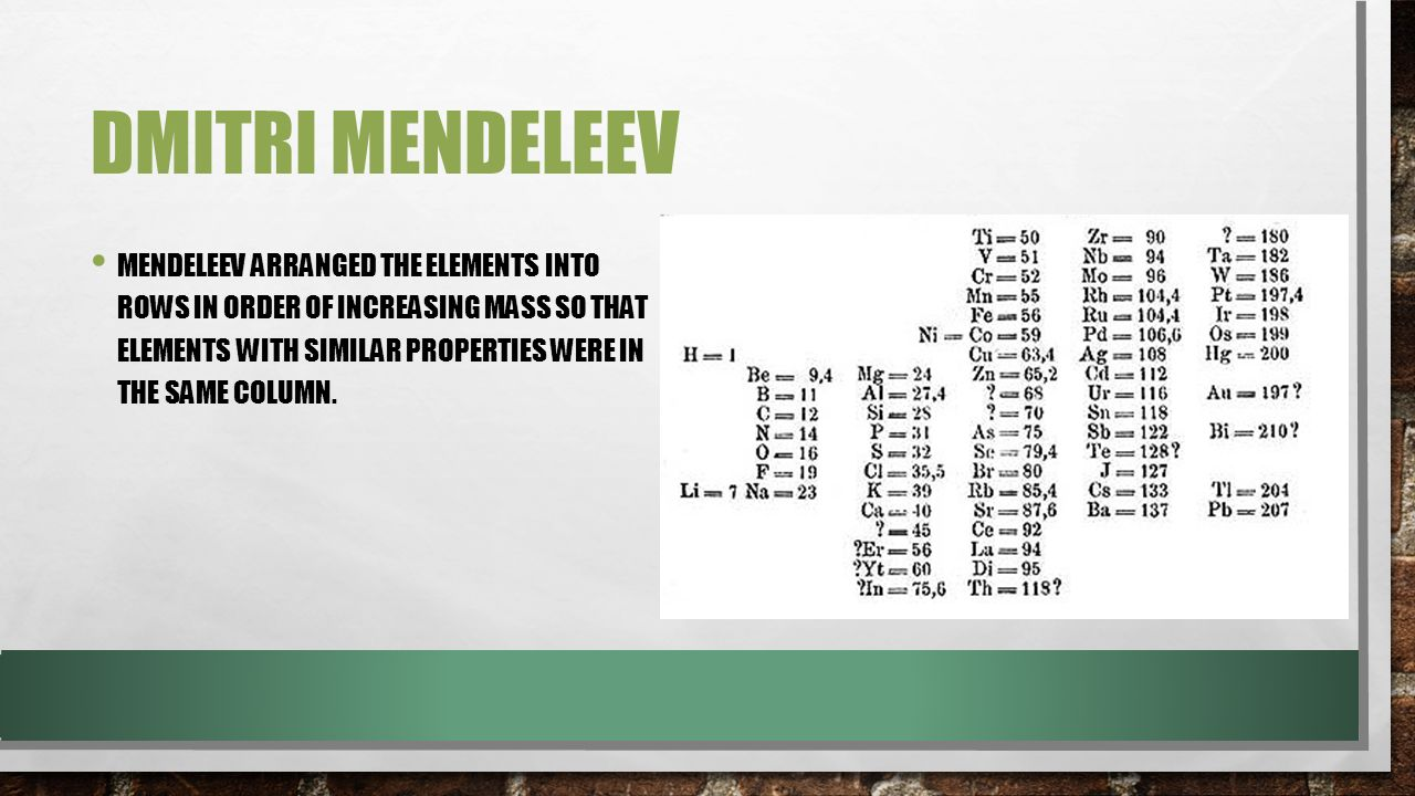 Periodic table dmitri mendeleev mendeleev arranged the elements periodic table 2 dmitri mendeleev mendeleev arranged the elements into rows in order of increasing mass so that elements with similar properties were in gamestrikefo Choice Image