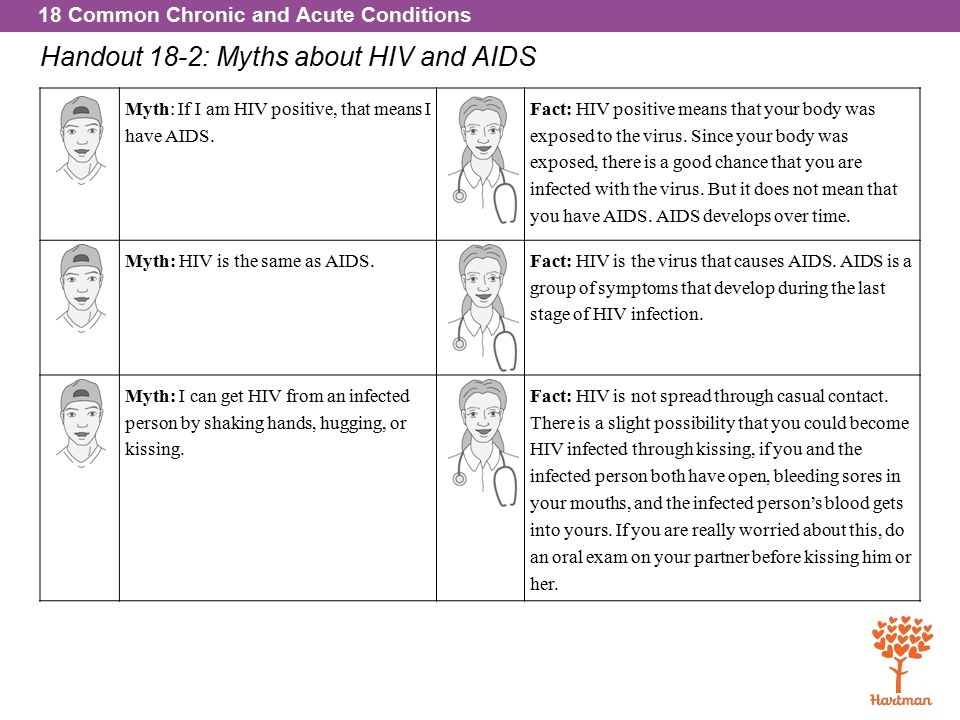 18 Common Chronic and Acute Conditions Handout 18-2: Myths about HIV and AIDS Myth: If I am HIV positive, that means I have AIDS.