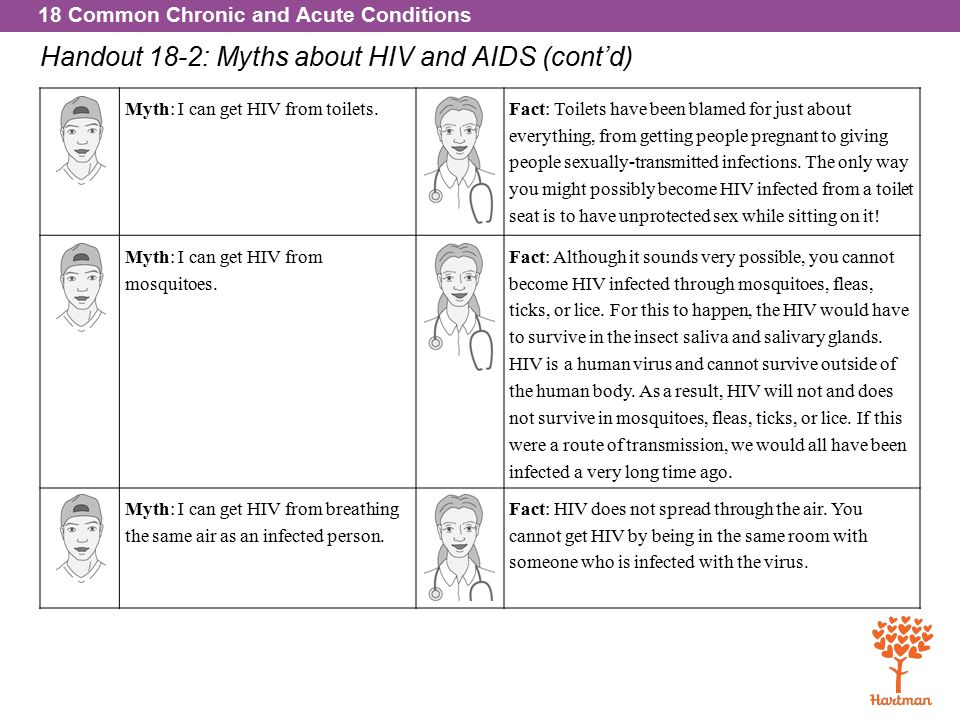 18 Common Chronic and Acute Conditions Handout 18-2: Myths about HIV and AIDS (cont'd) Myth: I can get HIV from toilets.Fact: Toilets have been blamed for just about everything, from getting people pregnant to giving people sexually-transmitted infections.