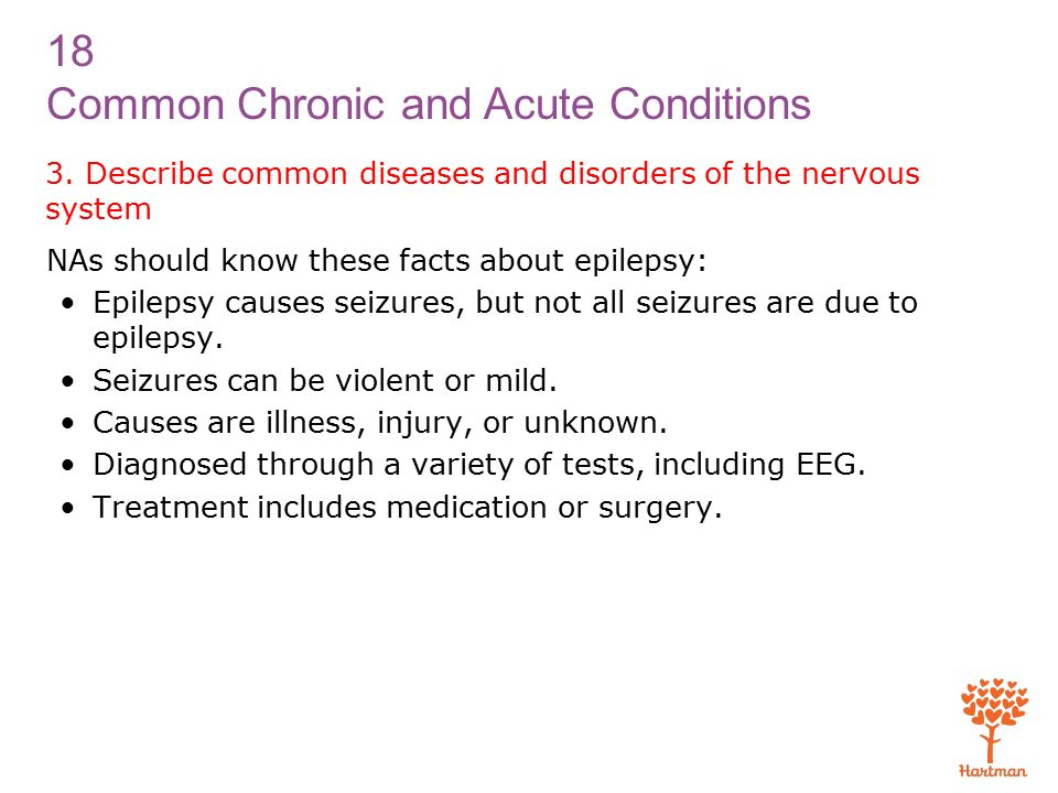 18 Common Chronic and Acute Conditions 3.