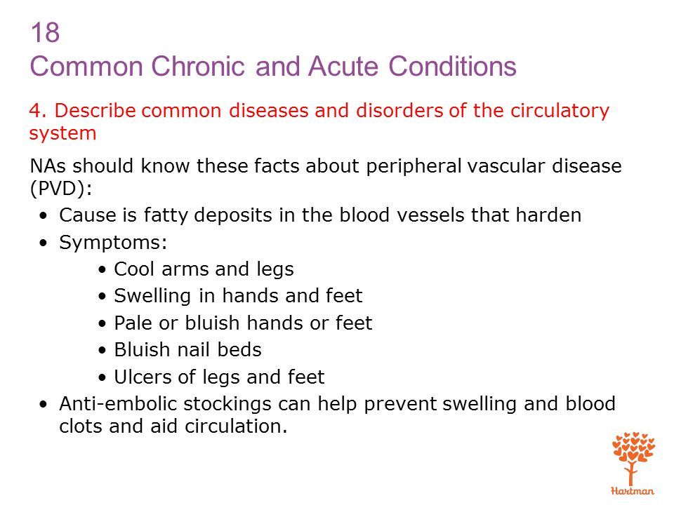 18 Common Chronic and Acute Conditions 4.