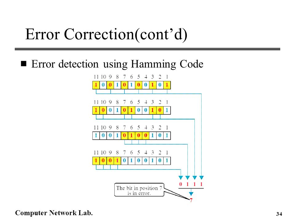 Bitcoin code bot for appnana hack