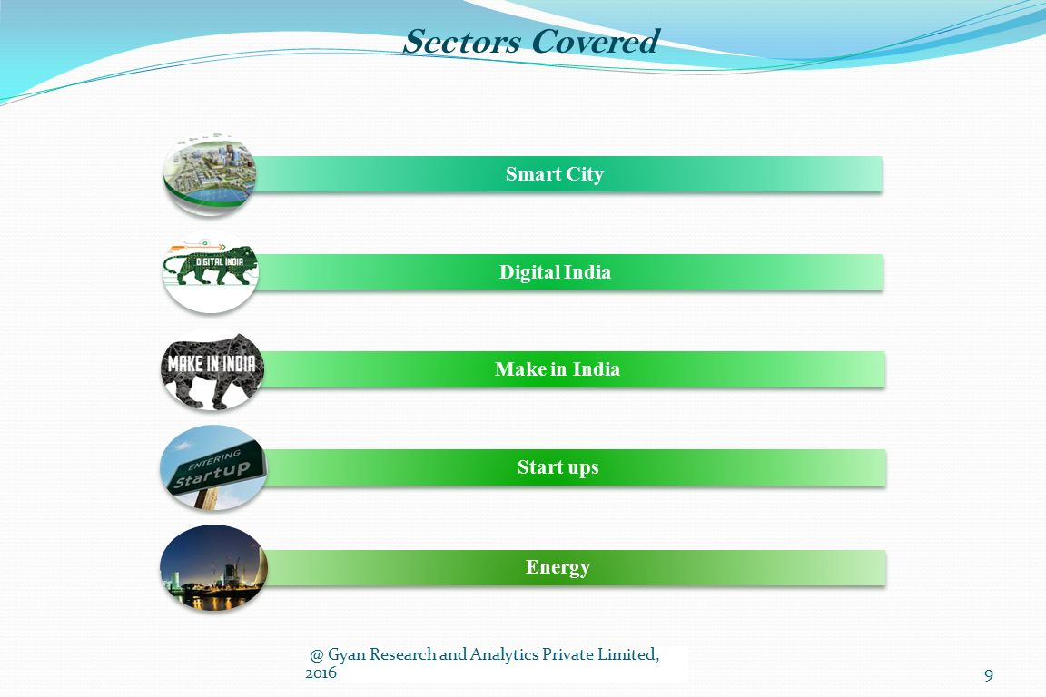 Sectors Covered Smart City Digital India Make in India Start ups Energy @ Gyan Research and Analytics Private Limited, 2016 9
