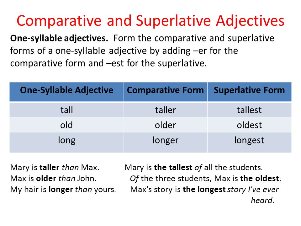 comparative and competitive advantages Sustainable competitive advantages are company assets, attributes, or abilities that are difficult for competitors to duplicate or exceed.