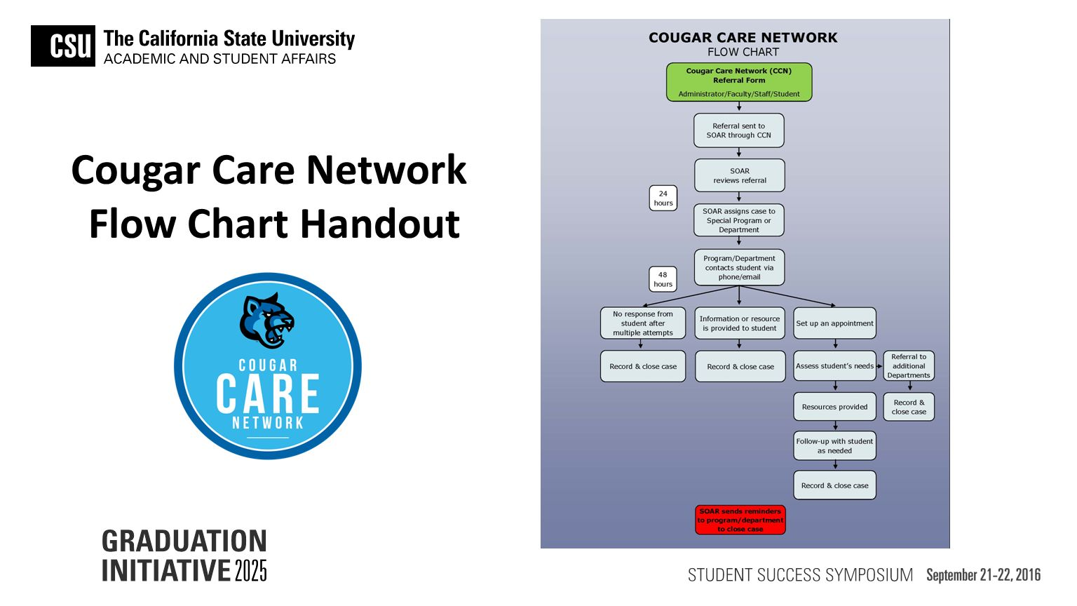 Cougar care network involving the whole university in targeted 7 cougar care network flow chart handout nvjuhfo Image collections