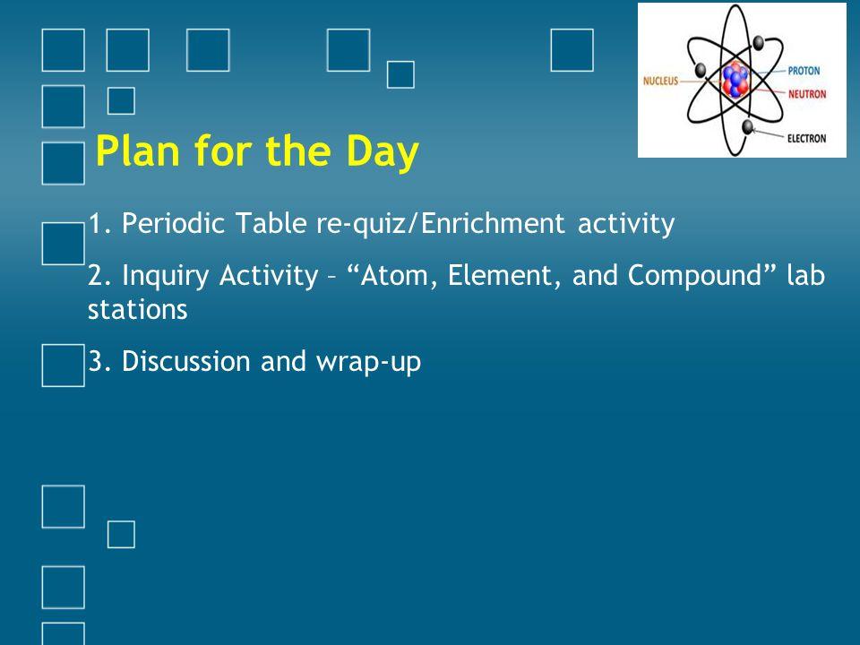Unit1 matter focus atoms elements compounds day 24 10416 if periodic table re quizenrichment activity 2 urtaz Images