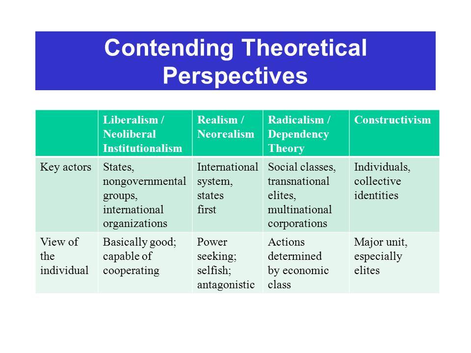 theories multinational corporations