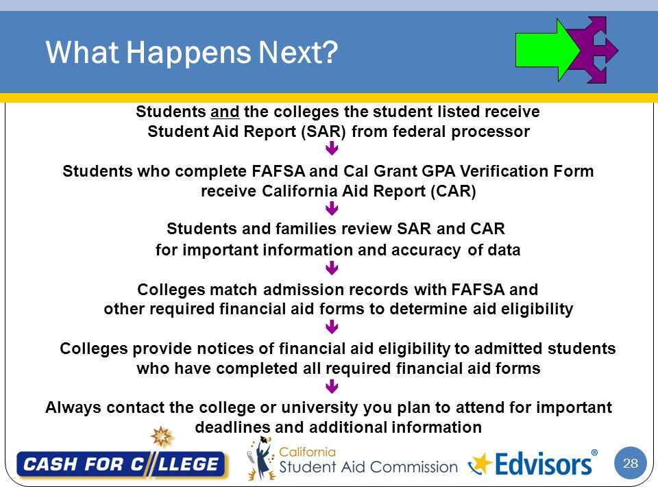 Applying for Financial Aid Sponsored by: Clovis Community College ...