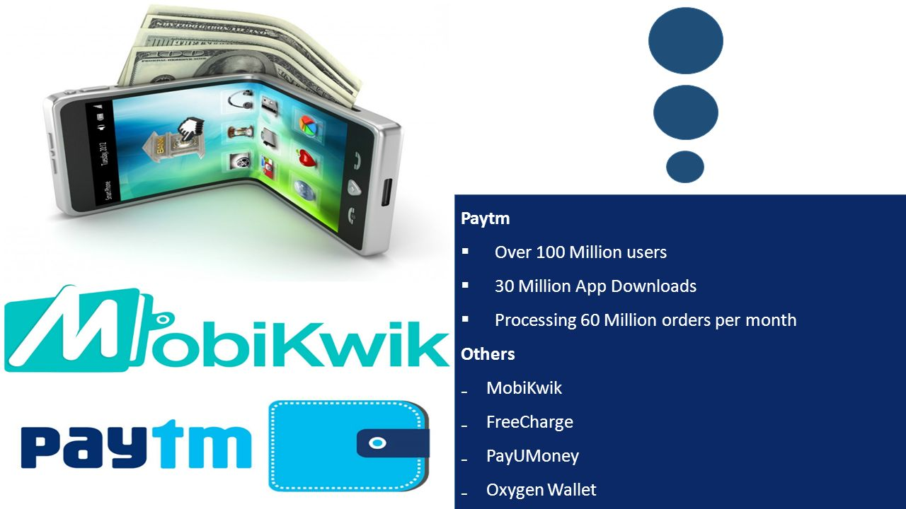 Paytm  Over 100 Million users  30 Million App Downloads  Processing 60 Million orders per month Others ₋MobiKwik ₋FreeCharge ₋PayUMoney ₋Oxygen Wallet