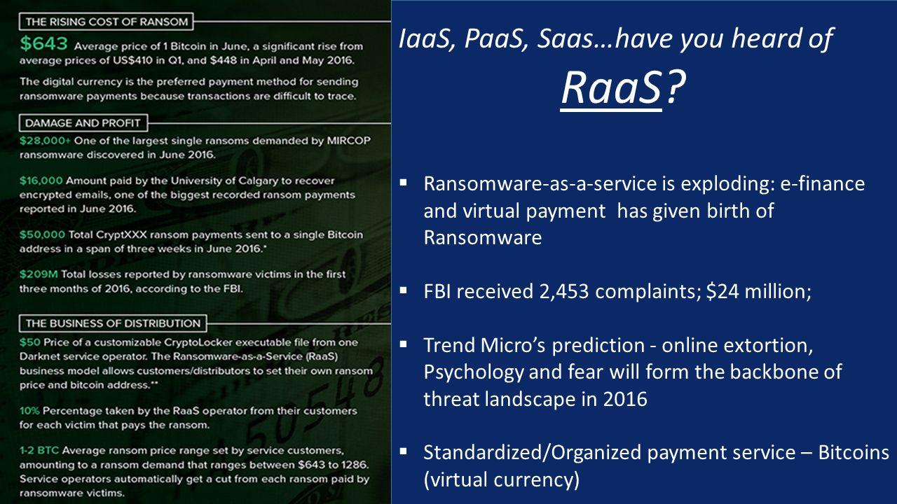 IaaS, PaaS, Saas…have you heard of RaaS.