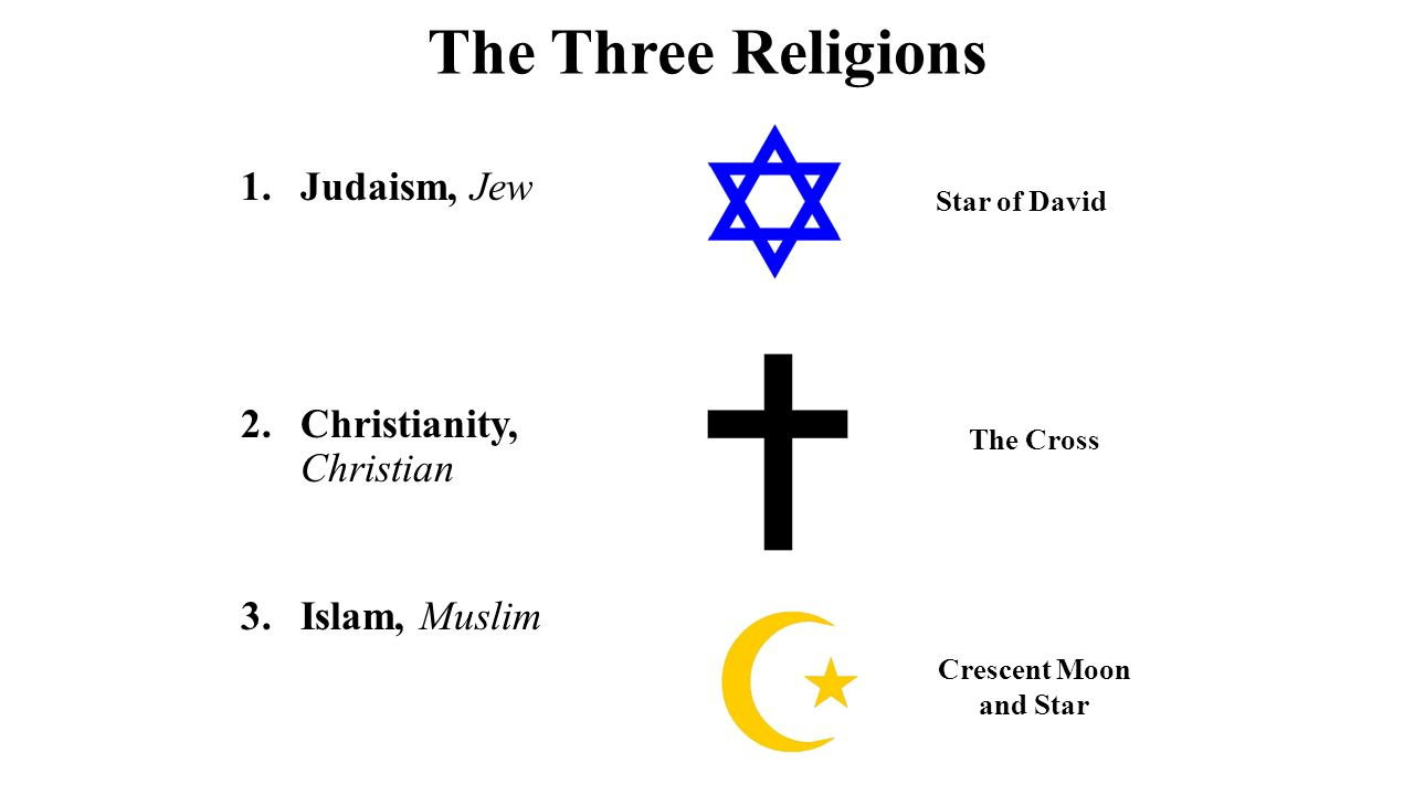 Introduction To The Monotheistic Religions Of The Middle East - Monotheistic religions