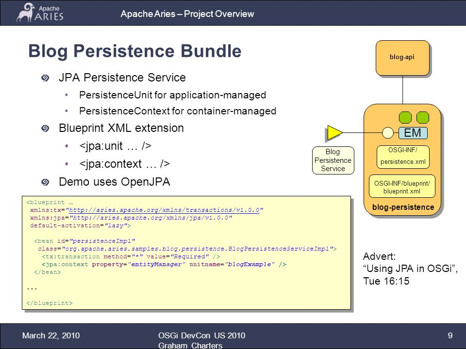 Graham charters apache aries and ibm apache aries an open source 20109 blog persistence bundle jpa persistence service persistenceunit for application managed persistencecontext for container managed blueprint xml malvernweather Gallery