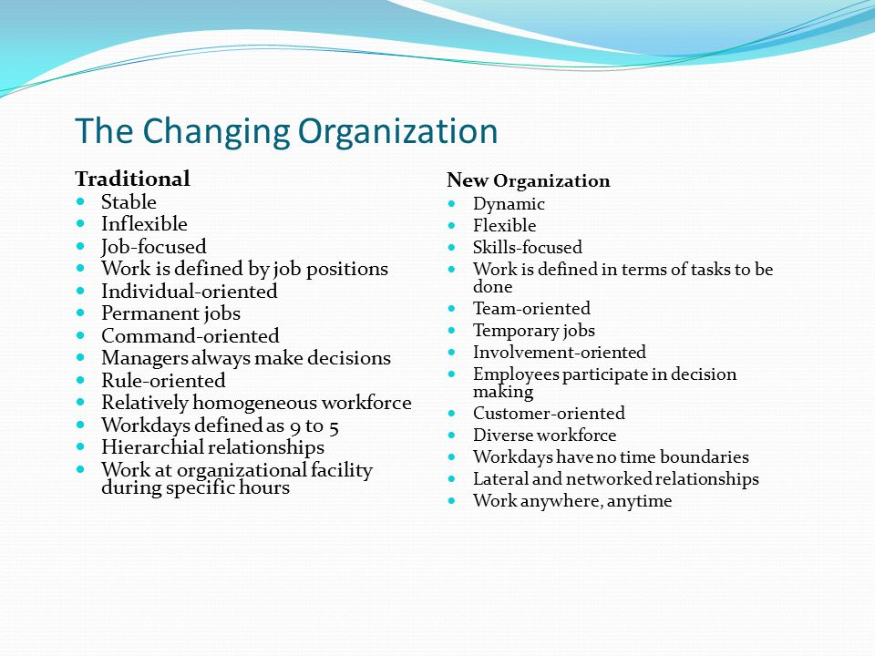 The Changing Organization Traditional Stable Inflexible Job-focused Work is defined by job positions Individual-oriented Permanent jobs Command-orient