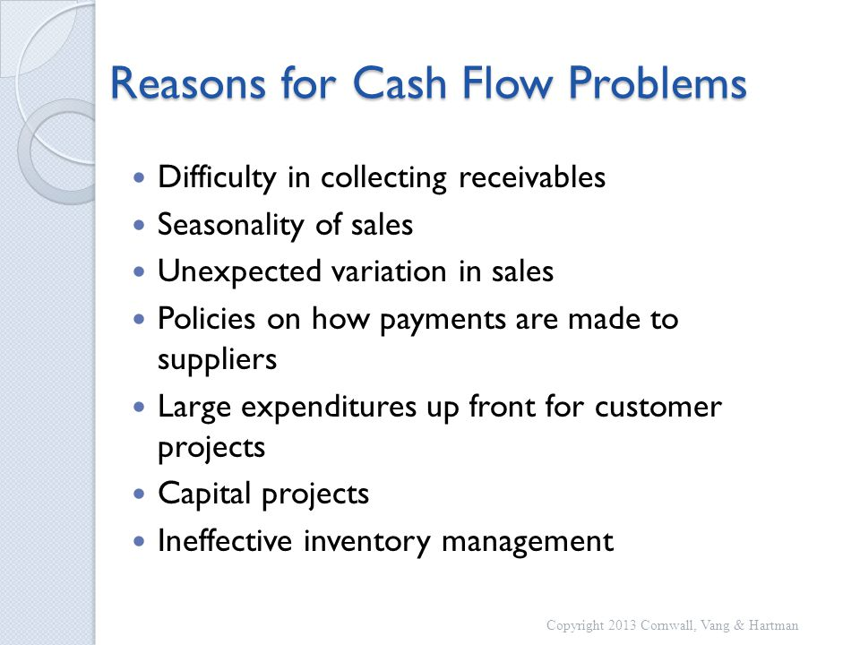 Reasons for Cash Flow Problems Difficulty in collecting receivables Seasonality of sales Unexpected variation in sales Policies on how payments are made to suppliers Large expenditures up front for customer projects Capital projects Ineffective inventory management Copyright 2013 Cornwall, Vang & Hartman