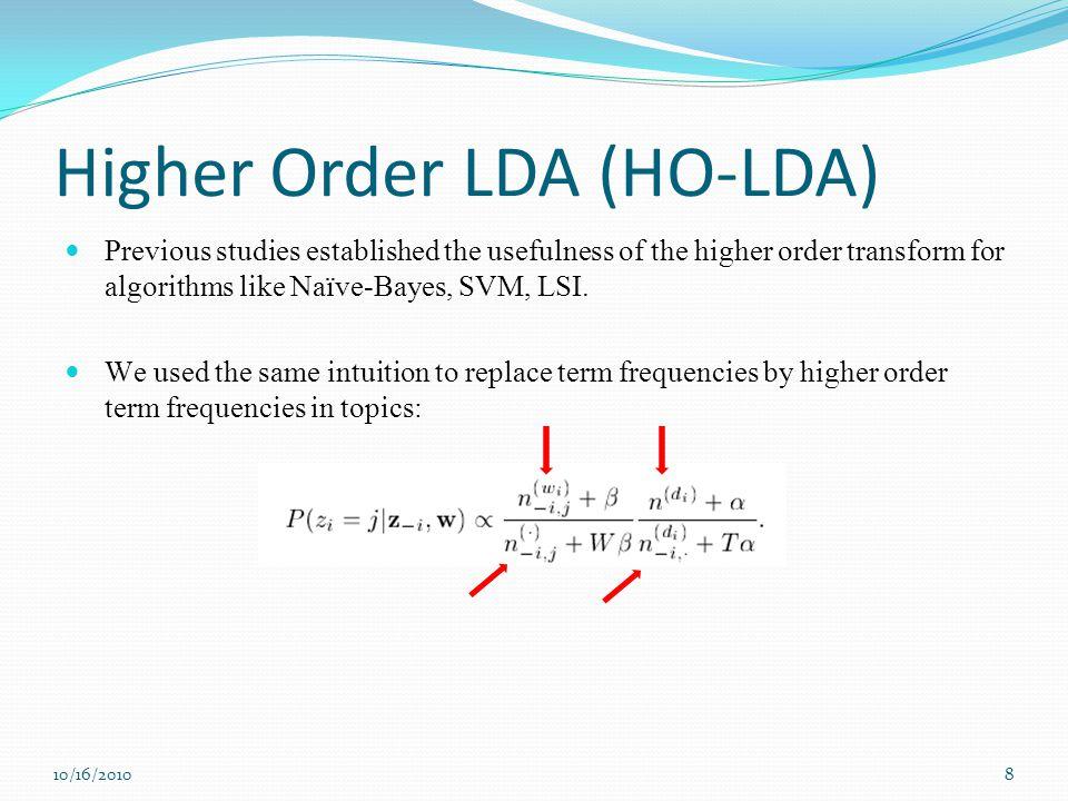 Higher Order LDA (HO-LDA) Previous studies established the usefulness of the higher order transform for algorithms like Naïve-Bayes, SVM, LSI. We used