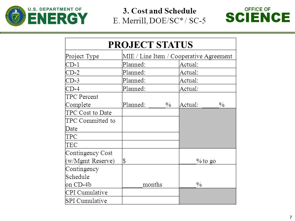 OFFICE OF SCIENCE 7 PROJECT STATUS Project TypeMIE / Line Item / Cooperative Agreement CD-1Planned:Actual: CD-2Planned:Actual: CD-3Planned:Actual: CD-4Planned:Actual: TPC Percent CompletePlanned: _____%Actual: _____% TPC Cost to Date TPC Committed to Date TPC TEC Contingency Cost (w/Mgmt Reserve)$_____% to go Contingency Schedule on CD-4b______months_____% CPI Cumulative SPI Cumulative 3.