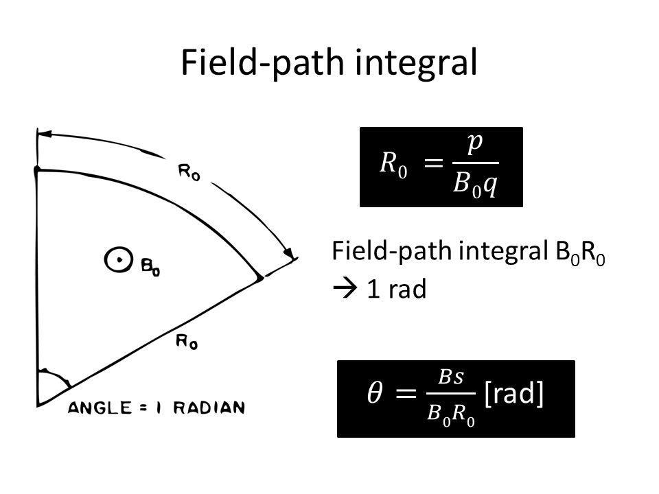 Field-path integral Field-path integral B 0 R 0 1 rad
