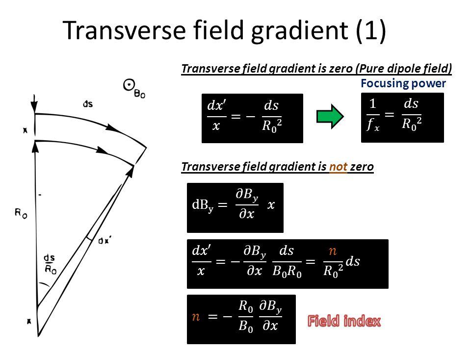 Transverse field gradient (1) Focusing power Transverse field gradient is zero (Pure dipole field) Transverse field gradient is not zero