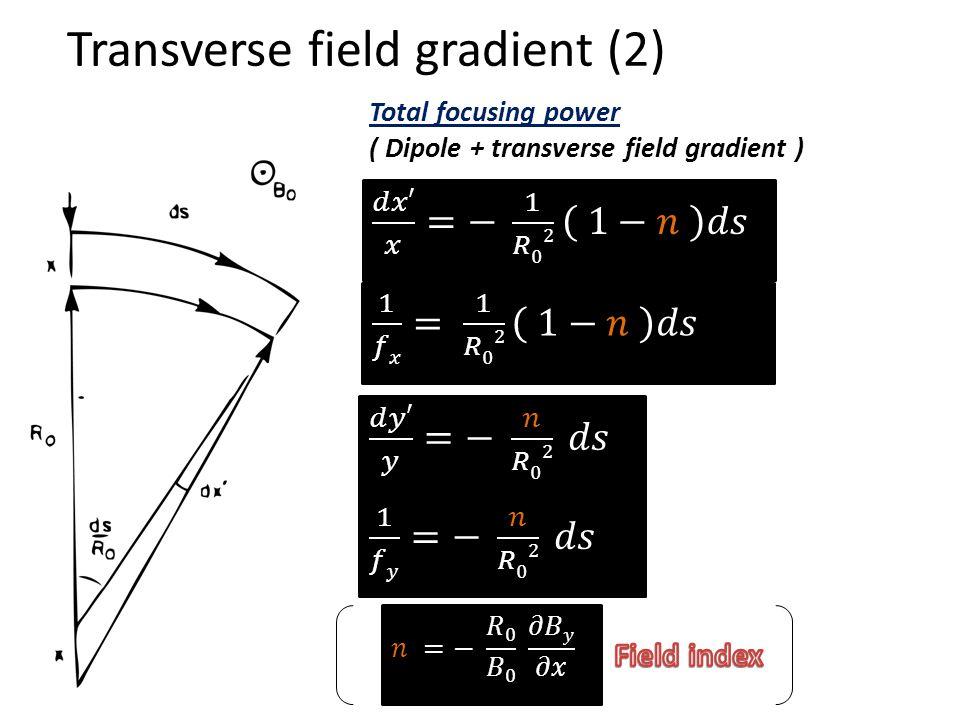 Transverse field gradient (2) Total focusing power ( Dipole + transverse field gradient )