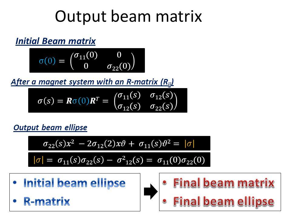 Output beam matrix Initial Beam matrix After a magnet system with an R-matrix (R ij ) Output beam ellipse