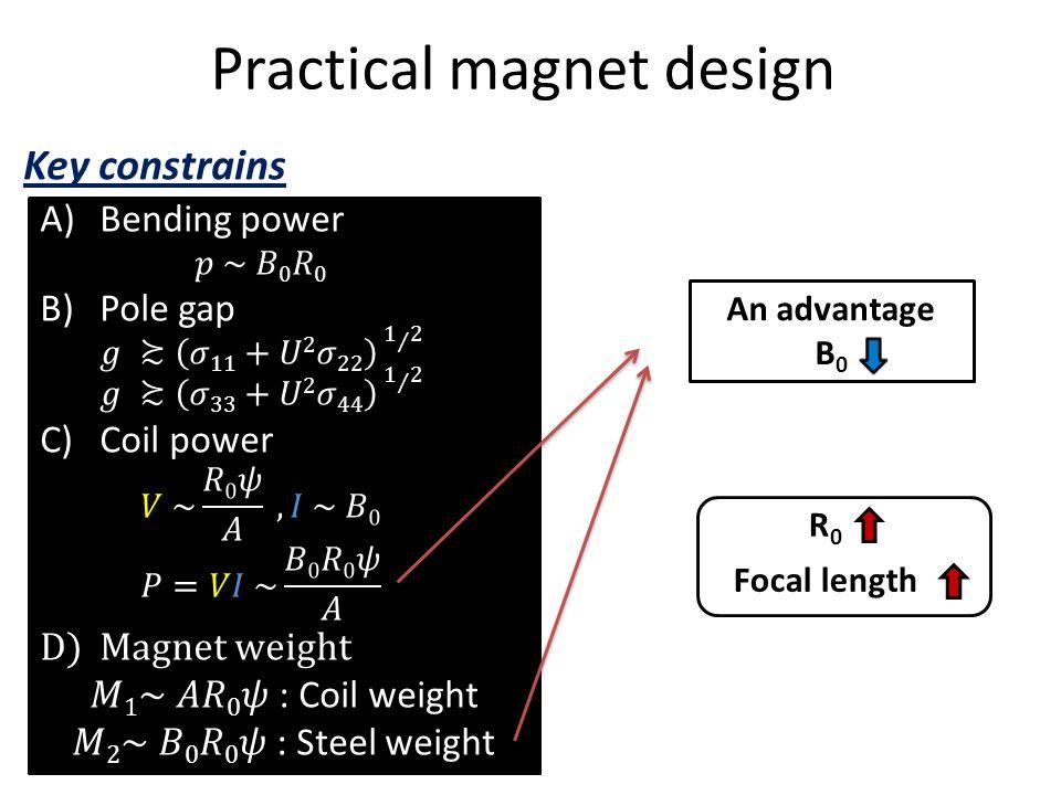 Practical magnet design Key constrains An advantage B 0 R0R0 Focal length