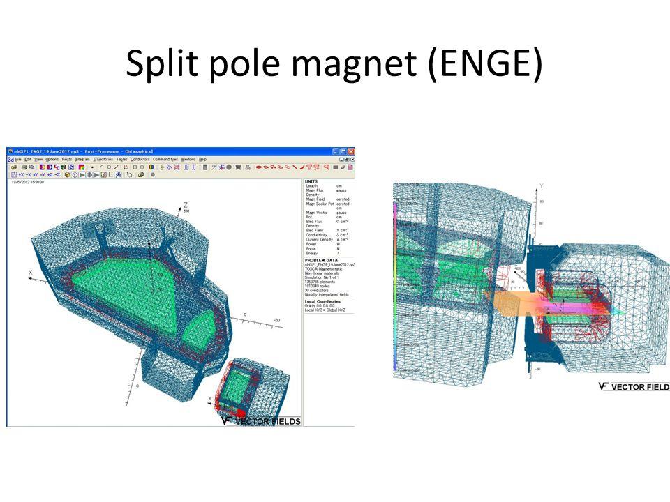 Split pole magnet (ENGE)