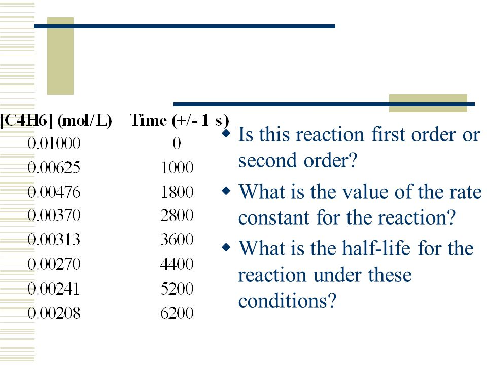 Is this reaction first order or second order? What is the value of the rate constant for the reaction? What is the half-life for the reaction under th