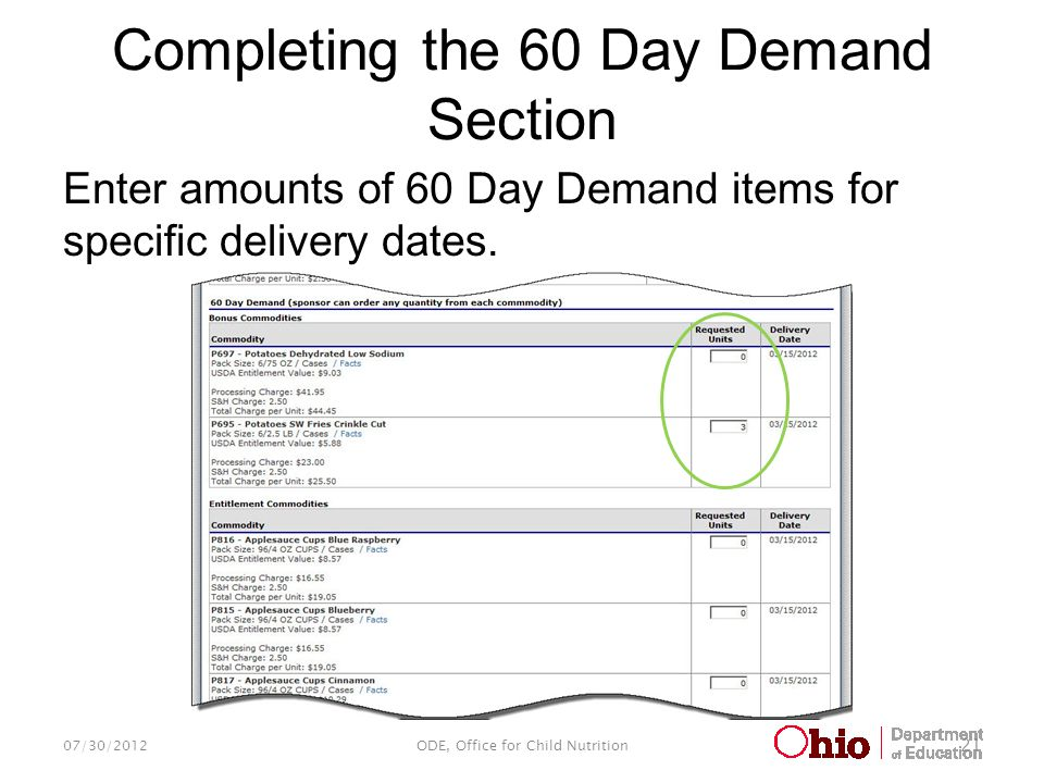 Completing the 60 Day Demand Section Enter amounts of 60 Day Demand items for specific delivery dates.