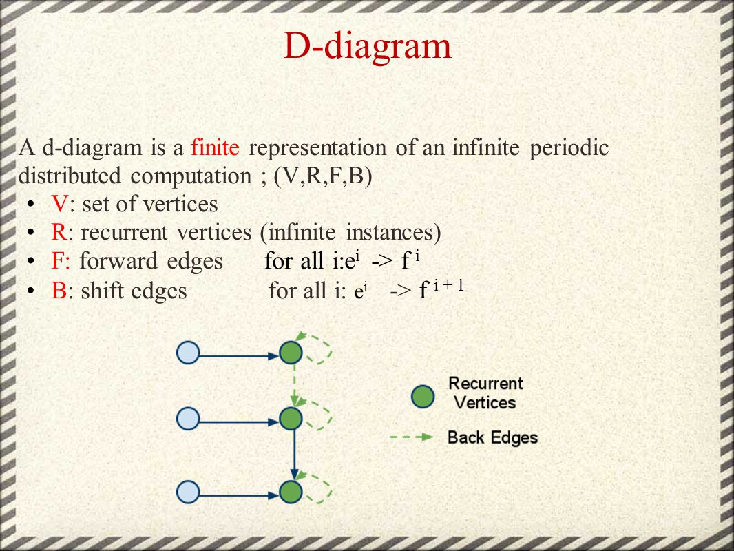 D-diagram A d-diagram is a finite representation of an infinite periodic distributed computation ; (V,R,F,B) V: set of vertices R: recurrent vertices (infinite instances) F: forward edges for all i:e i -> f i B: shift edges for all i: e i -> f i + 1