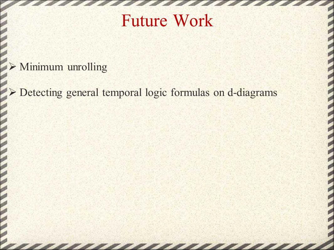 Future Work Minimum unrolling Detecting general temporal logic formulas on d-diagrams