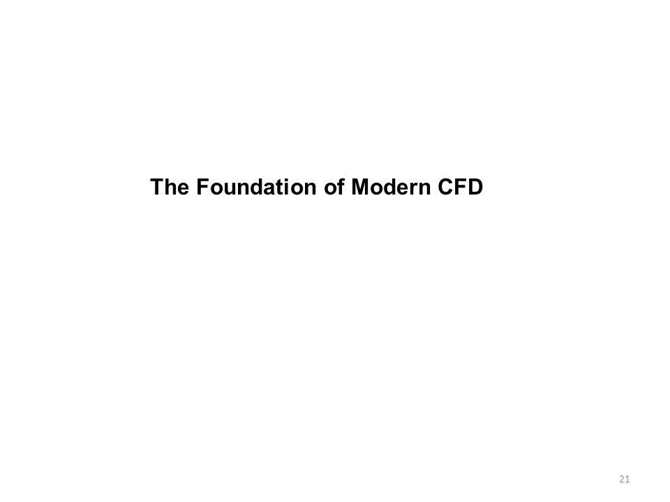 21 The Foundation of Modern CFD