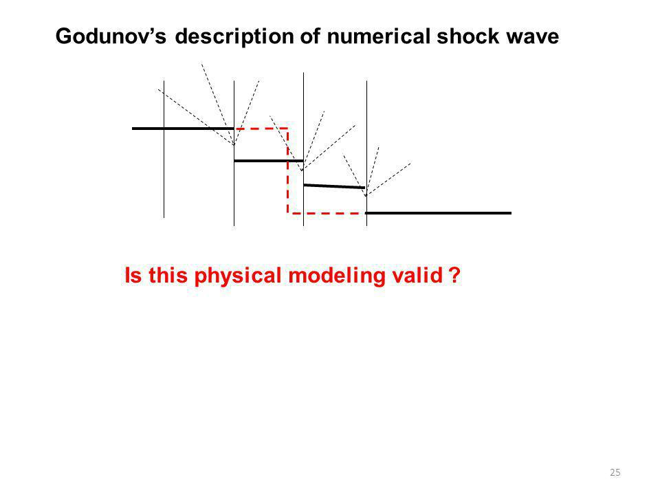 25 Godunovs description of numerical shock wave Is this physical modeling valid ?