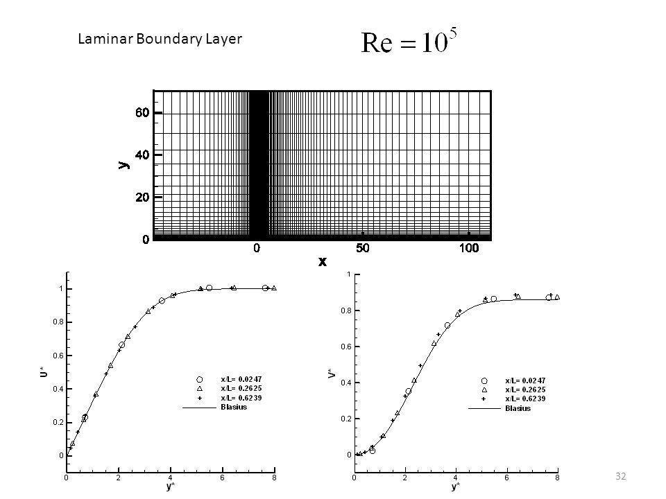 32 Laminar Boundary Layer